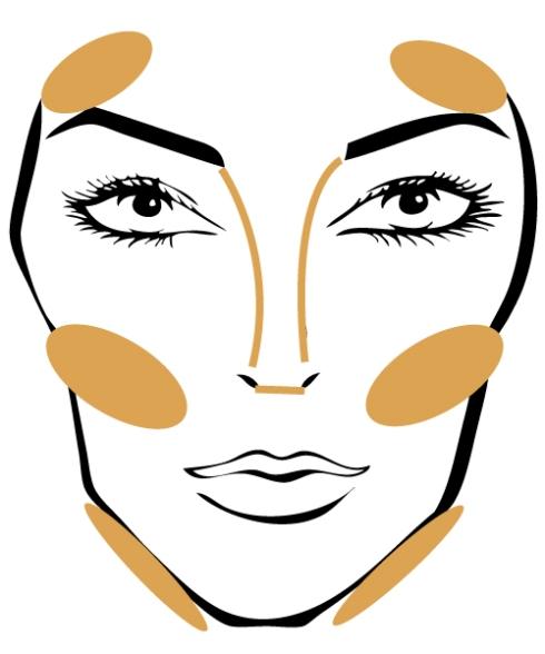 face-chart-contorno